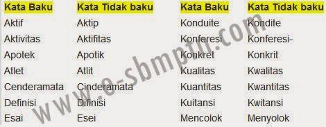 Contoh Kata Baku dan Tidak Baku