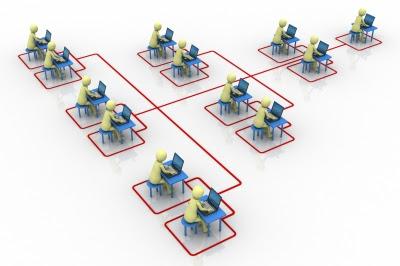 Cómo gestionar varios proyectos a la vez