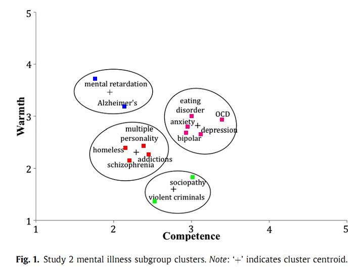 research paper on the stigma of schizophrenia
