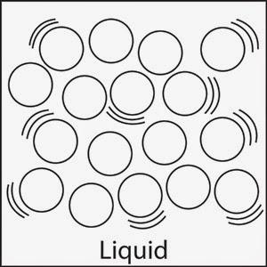 igcse chemistry  states of matter