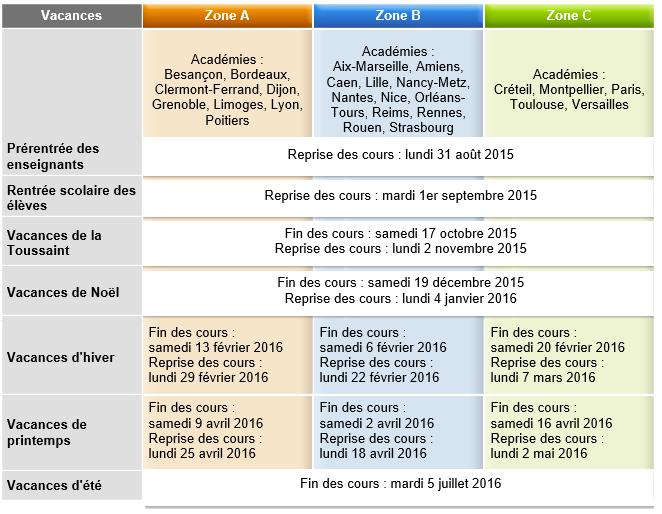 Vancances Scolaires 2015-2016