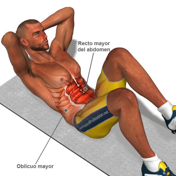 Fuentes de Información - Como tener un abdomen plano