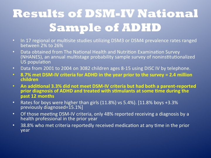 prevalence of adhd higher today than previous generations