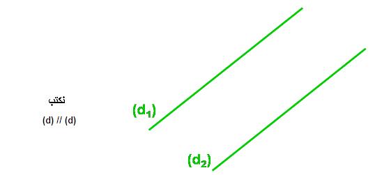 يكون مستقيمان متوازيين قطعا إذا كانا لا يشتركان في أية نقطة.