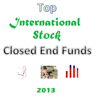 Best Performing International Stock Closed End Funds 2013 | Top CEFs