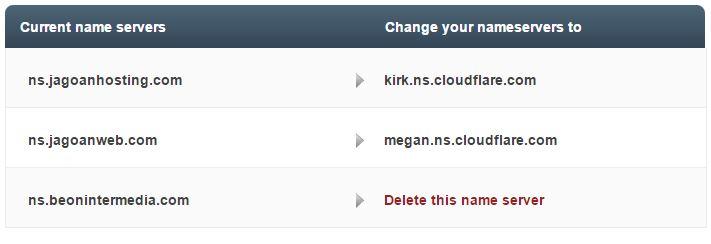 Mengganti nameserver cloudflare