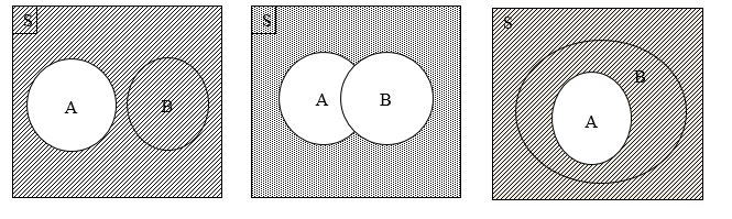 Contoh diagram venn 3 himpunan roho4senses contoh diagram venn 3 himpunan ccuart Gallery