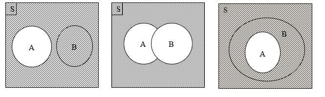 Kalkulus diagram venn matematika diskrit diagram venn untuk komplemen himpunan ac ccuart Image collections