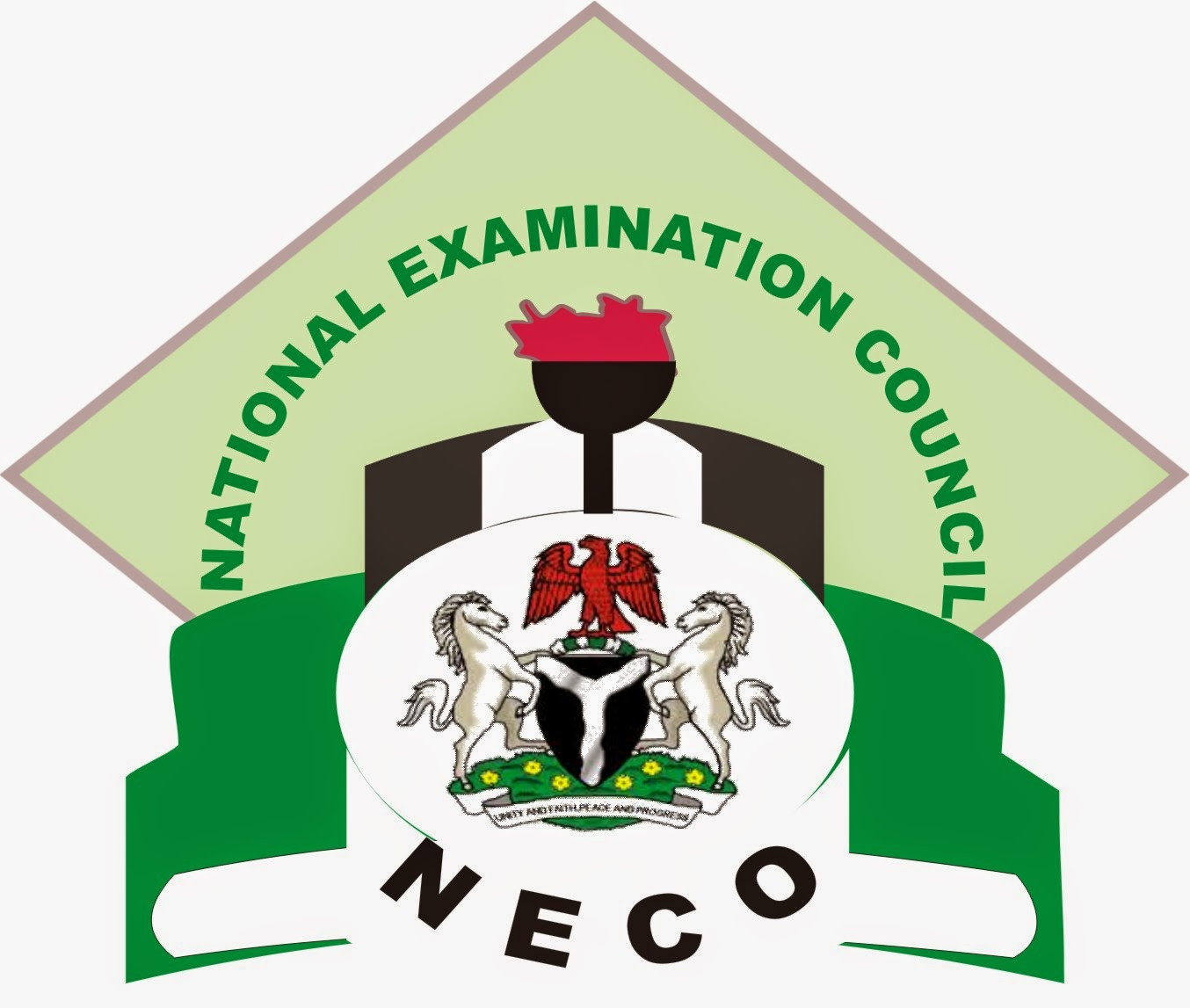 NECO Releases Results, Over 50% Pass English, Mathematics