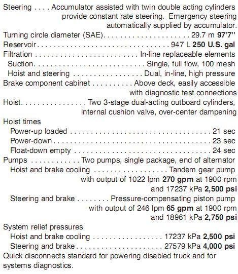 HAULPAK 930E-4 Hydraulic System