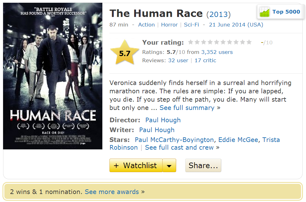 The Human Race 2013 Movie IMDB Rating