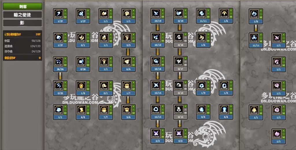 Raven Skill Build