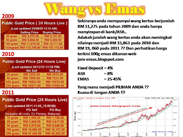 WANG vs EMAS