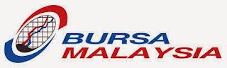 Kerjaya Bursa Malaysia Berhad 2015