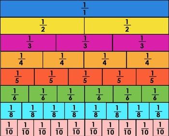 Miss Durkin S Maths Group November 2015