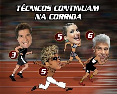 Conheça as equipas de «The Voice Brasil» após a segunda semana