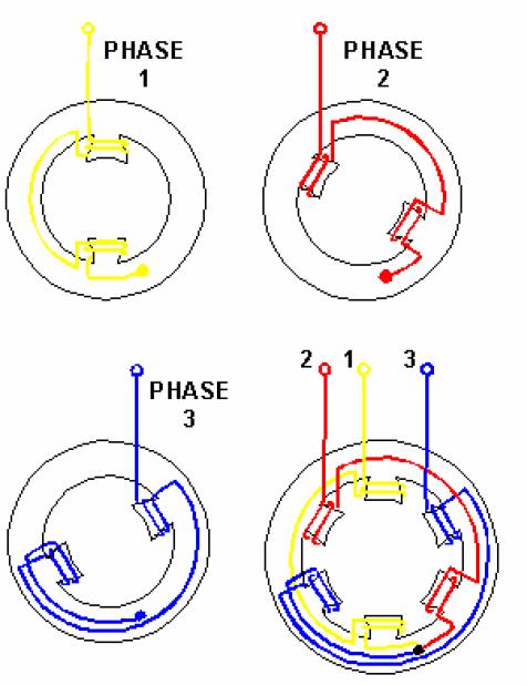 Schemi Avvolgimenti Motori Elettrici : Macchine frigorifere gli inverter in refrigerazione e