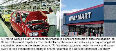 Maruti Suzuki and Walmart