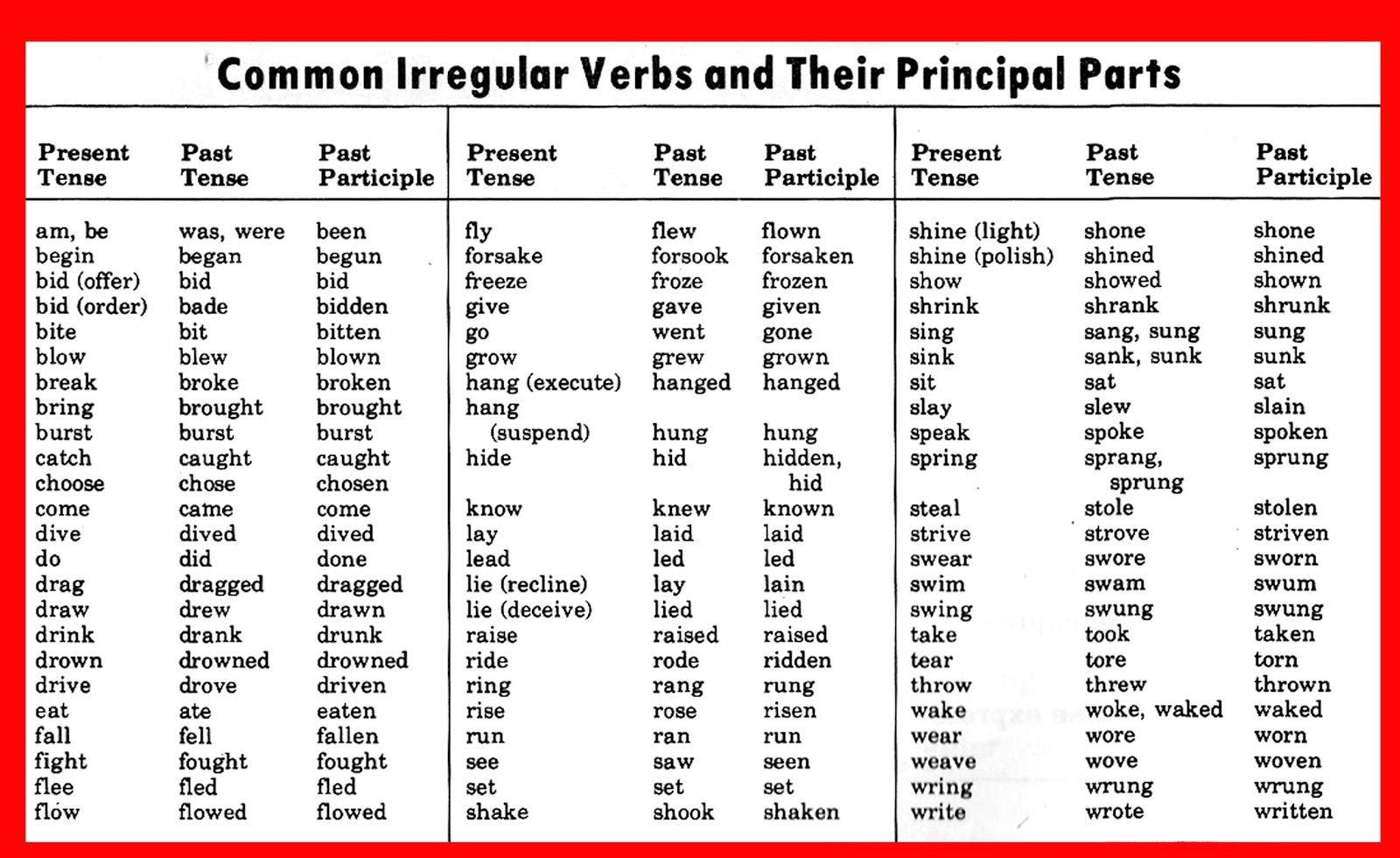 important irregular verbs