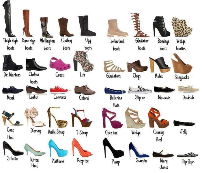 confessions d 39 une beauty loveuse les chaussures talons chic glam 39 ou torture. Black Bedroom Furniture Sets. Home Design Ideas