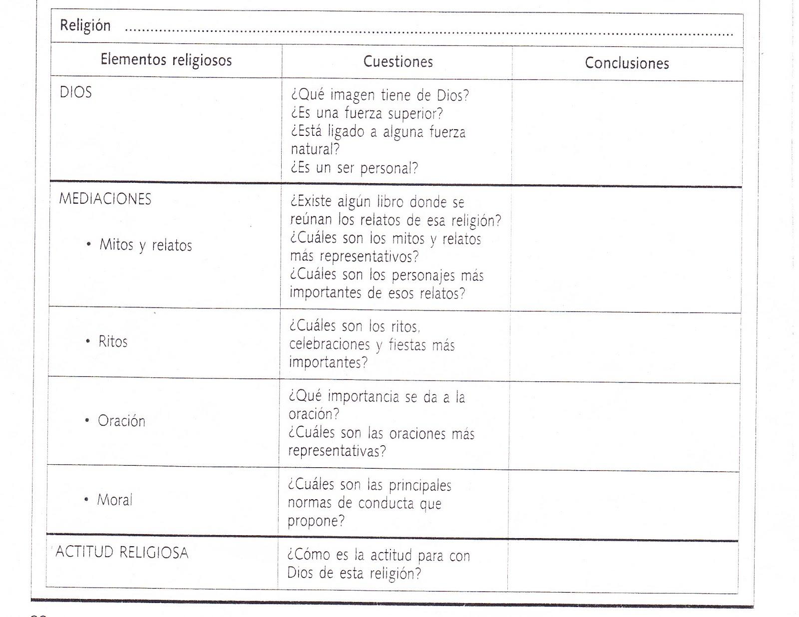 informacion sobre la religion musulmana: