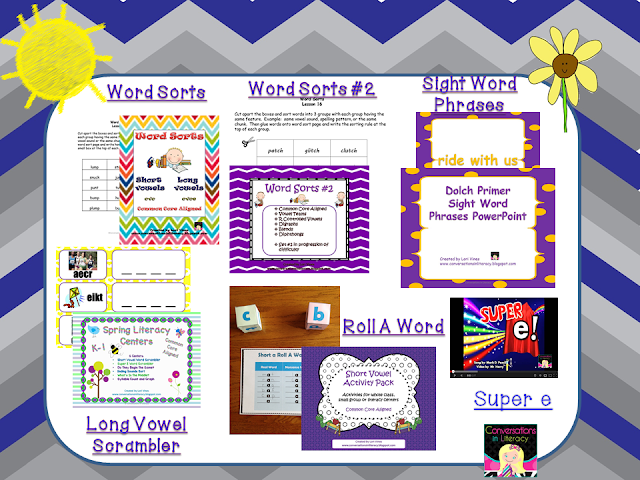 Visual Lesson plans