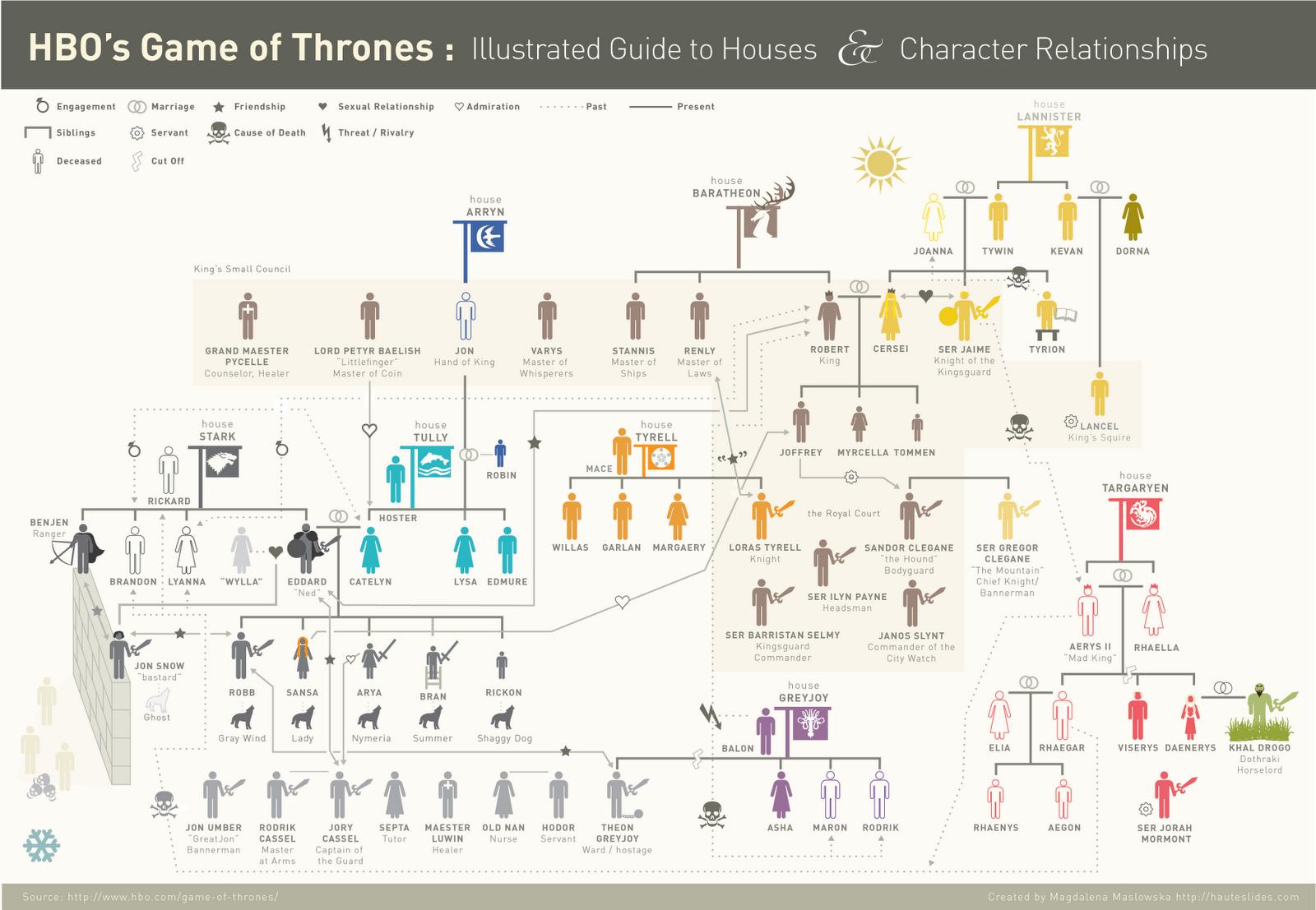Extremamente A história por trás do trono. - BunkerNerd UE96