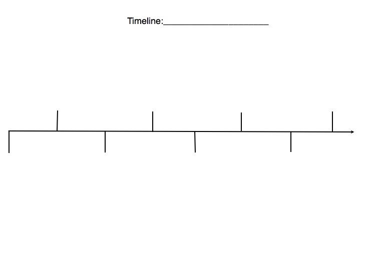 Timeline Graphic Organizer | New Calendar Template Site