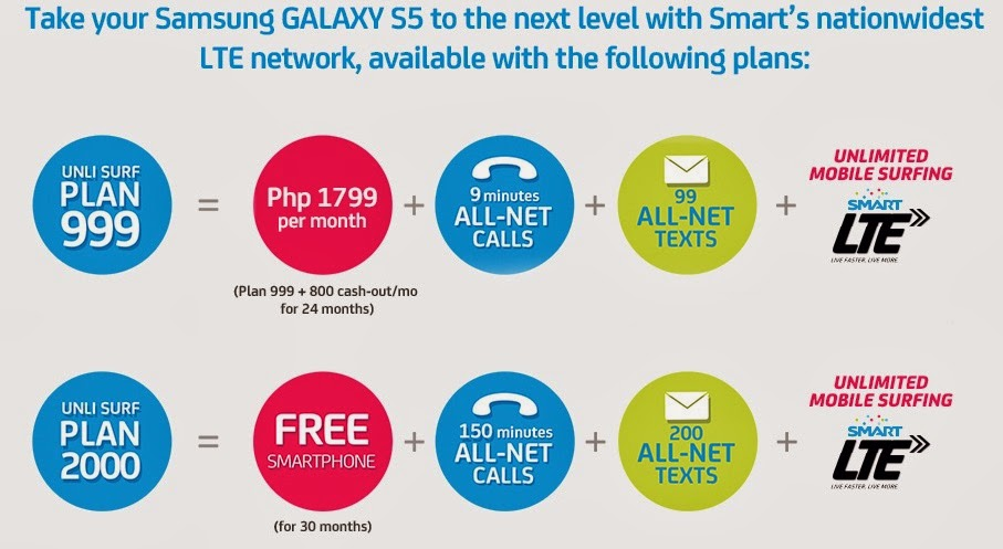 Smart Samsung Galaxy S5 postpaid pricing