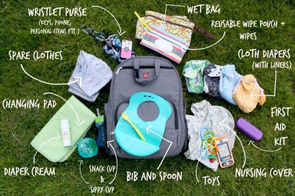 3 4 Cloth Diapers For Short Trips And 6 8 Longer Wet Bag Soiled Flushable Biodegradable Liners To Catch Solids Not Pictured