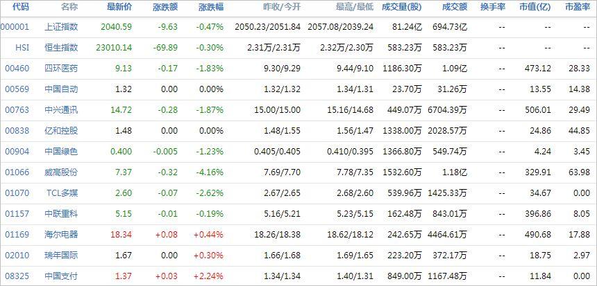 中国株コバンザメ投資ウォッチ銘柄watch20140529