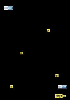 Partitura de Las Mañanitas para Violonchelo, Fagot en clave de Fa en cuarta línea Para tocar con la música del vídeo. Las Mañanitas Cello, Bassoon and English horn sheet music