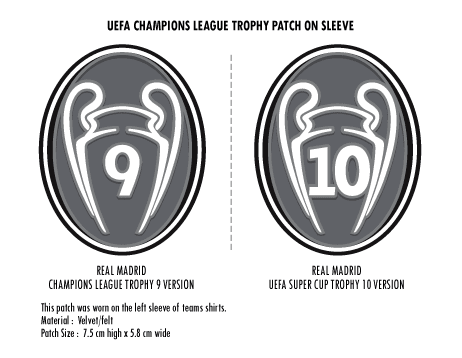 Patch Collection UEFA 2014