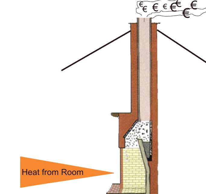 Tackling Chimney and Fireplace Heat Loss .