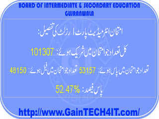Result Inter Part-I Annual Examination 2015