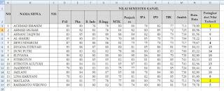 contoh data rumus ranking ganda