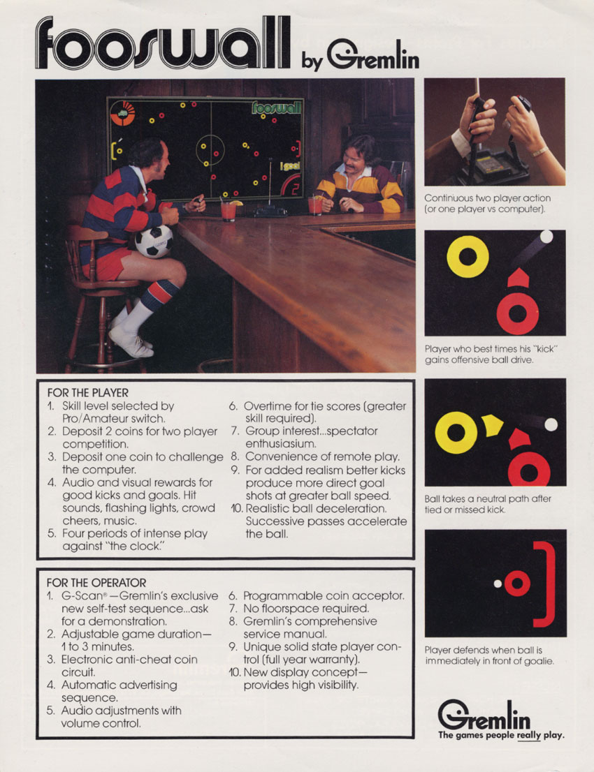 The Golden Age Arcade Historian Ultimate So Far History Of 1975 Gremlin Wiring Diagram Industries Part 1