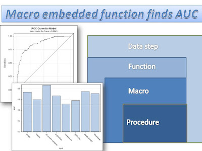 Macro embedded function finds AUC