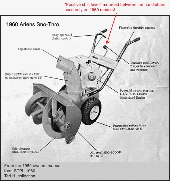 The Lawn Pro U0026 39 S Corner  Top 10 Snowblowers Of All Time