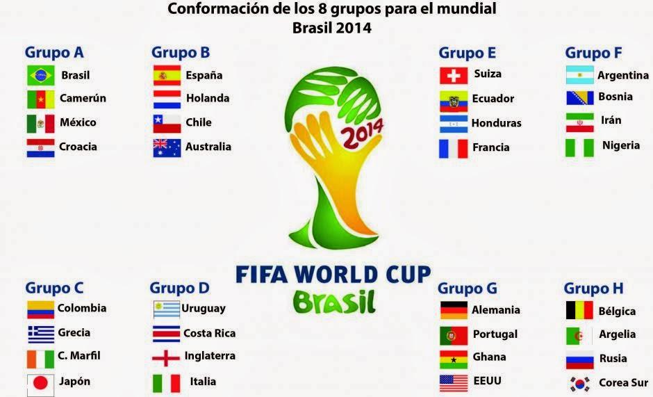 ¿Países del Mundial Brasil 2014 que sean anti imperialistas o comunistas? Infografia-grupos-mundial