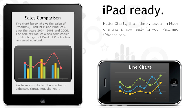 Membuat grafik FusionCharts tanpa flash-player di iPAD