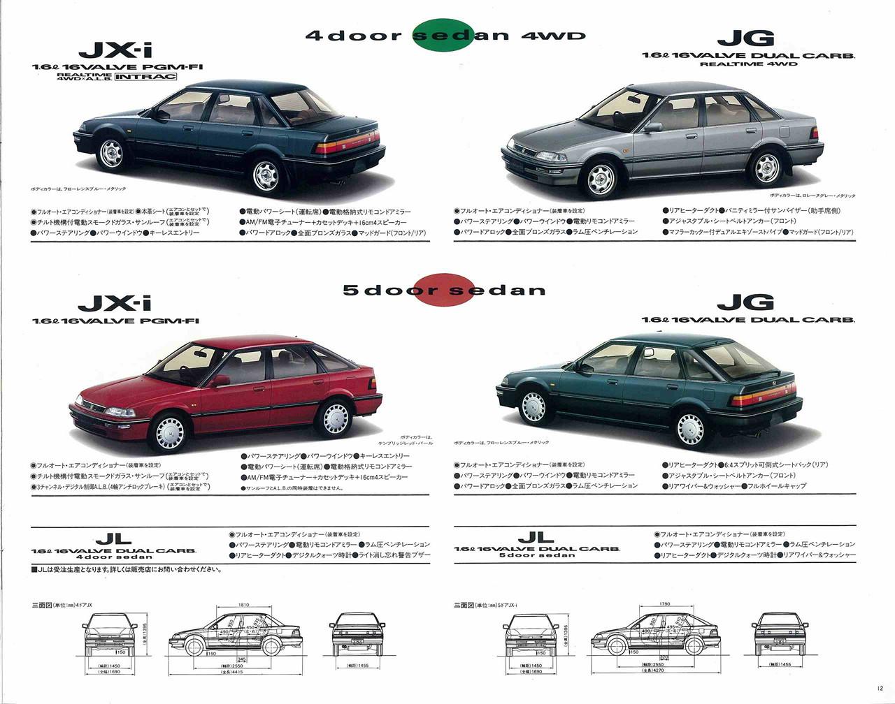 Honda Concerto, silnik, specyfikacja, dane techniczne
