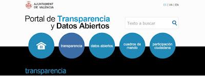 http://gobiernoabierto.valencia.es/es/transparency/