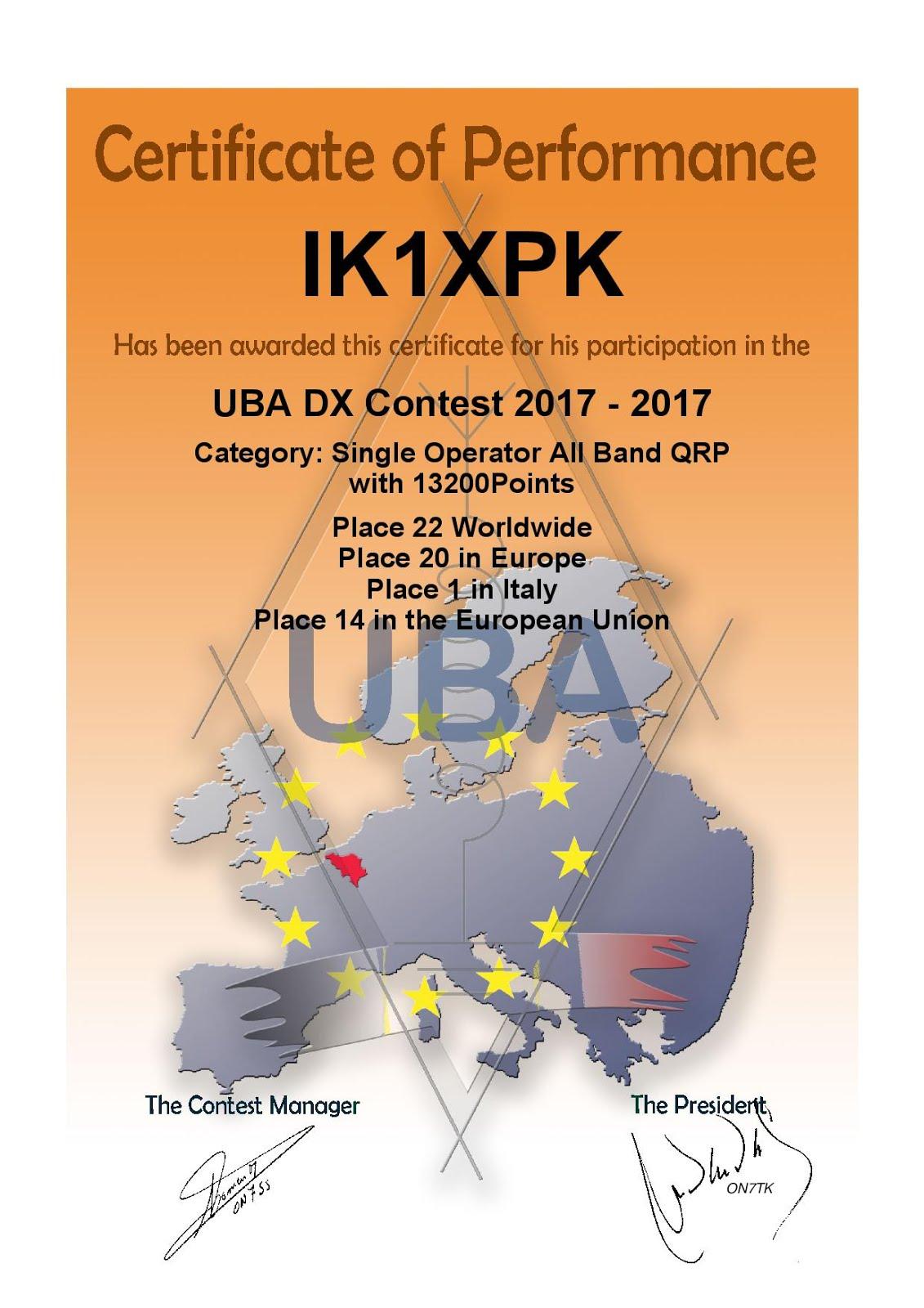 UBA Contest QRP 2017