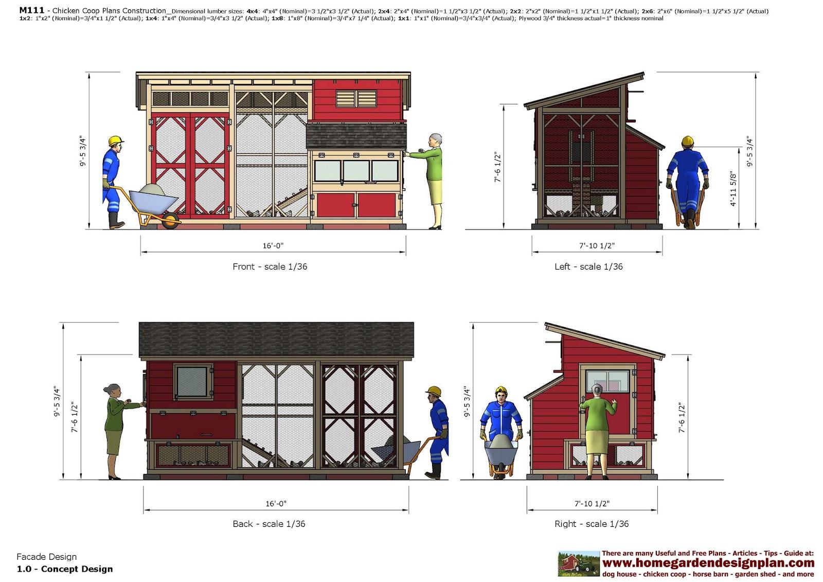 home garden plans: M111_Chicken Coop Plans Construction_Chicken Coop ...