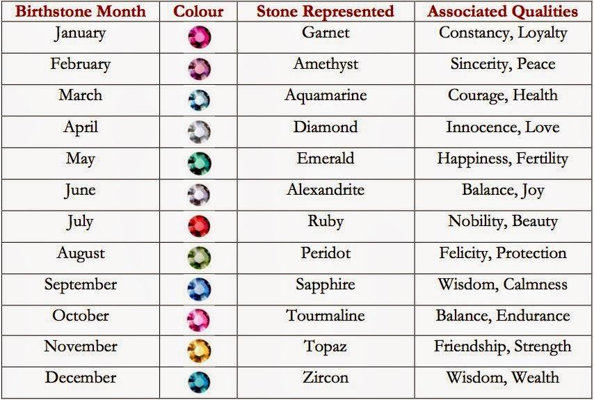 everest jewellery january 2014