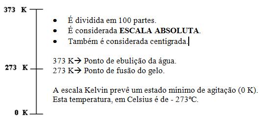 Escala Kelvin