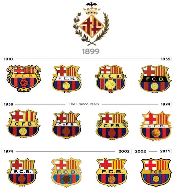Sejarah Barca