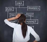 Cari Uang Mudah dari Peluang Bisnis Tanpa Modal