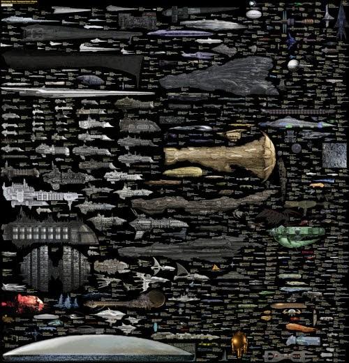 Comparación de tamaños de las naves de Ciencia Ficción